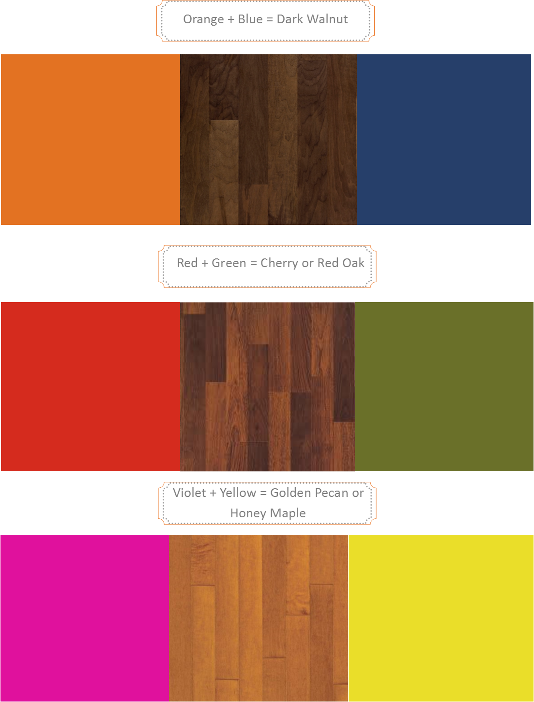 Tricks of the trade complementary colors and wood tones - Complementary colors to brown ...